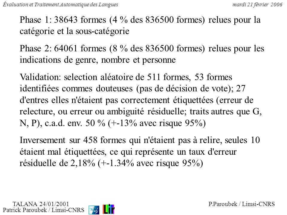 Phase 1: 38643 formes (4 % des 836500 formes) relues pour la catégorie et la sous-catégorie