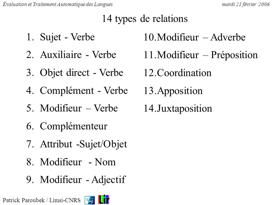 14 types de relations Sujet - Verbe. Auxiliaire - Verbe. Objet direct - Verbe. Complément - Verbe.