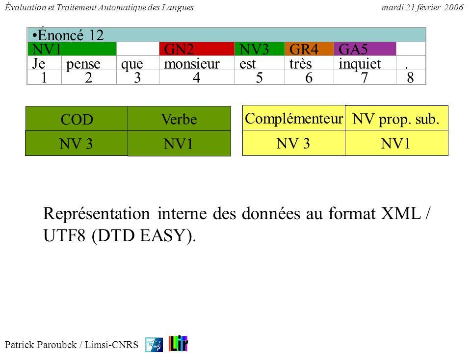 Représentation interne des données au format XML / UTF8 (DTD EASY).