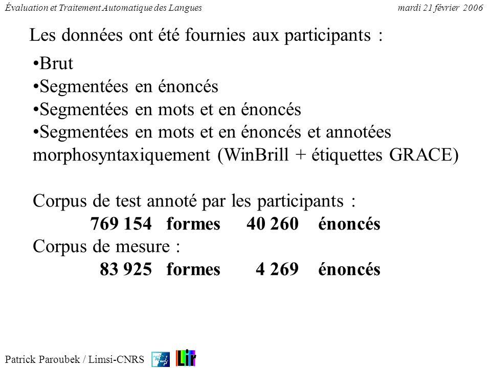 Les données ont été fournies aux participants :
