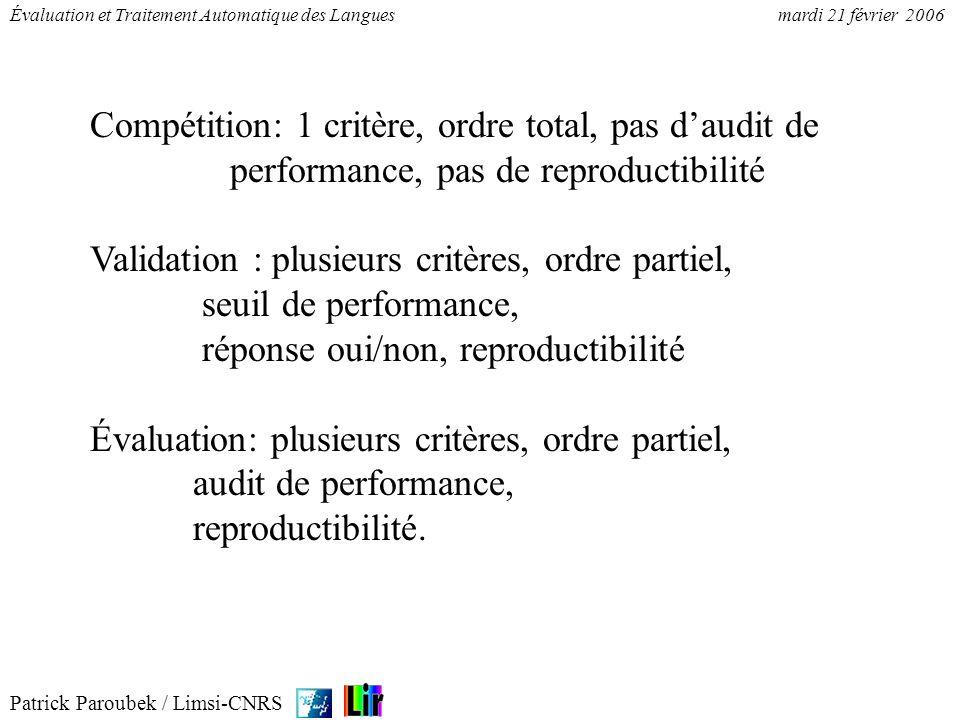 Compétition: 1 critère, ordre total, pas d'audit de performance, pas de reproductibilité