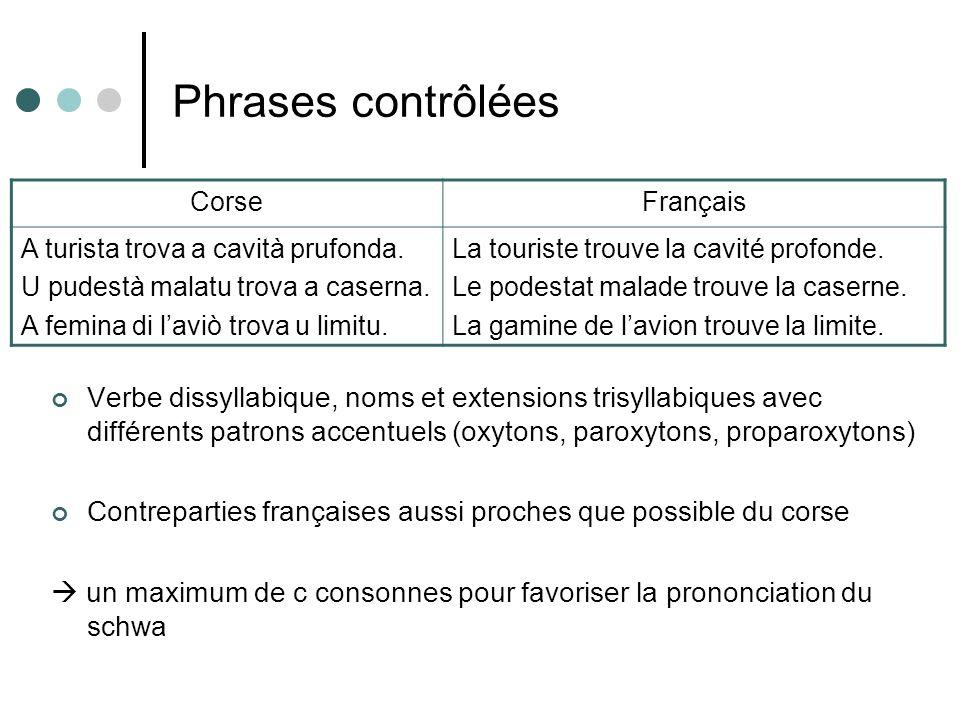 Phrases contrôlées Corse. Français. A turista trova a cavità prufonda. U pudestà malatu trova a caserna.