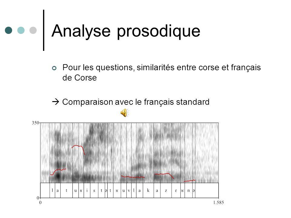Analyse prosodique Pour les questions, similarités entre corse et français de Corse.