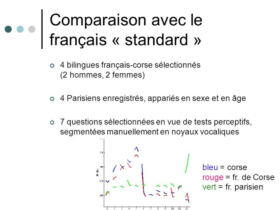 Comparaison avec le français « standard »
