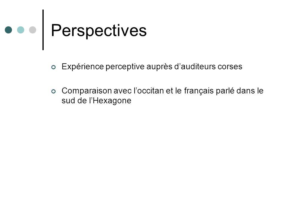 Perspectives Expérience perceptive auprès d'auditeurs corses