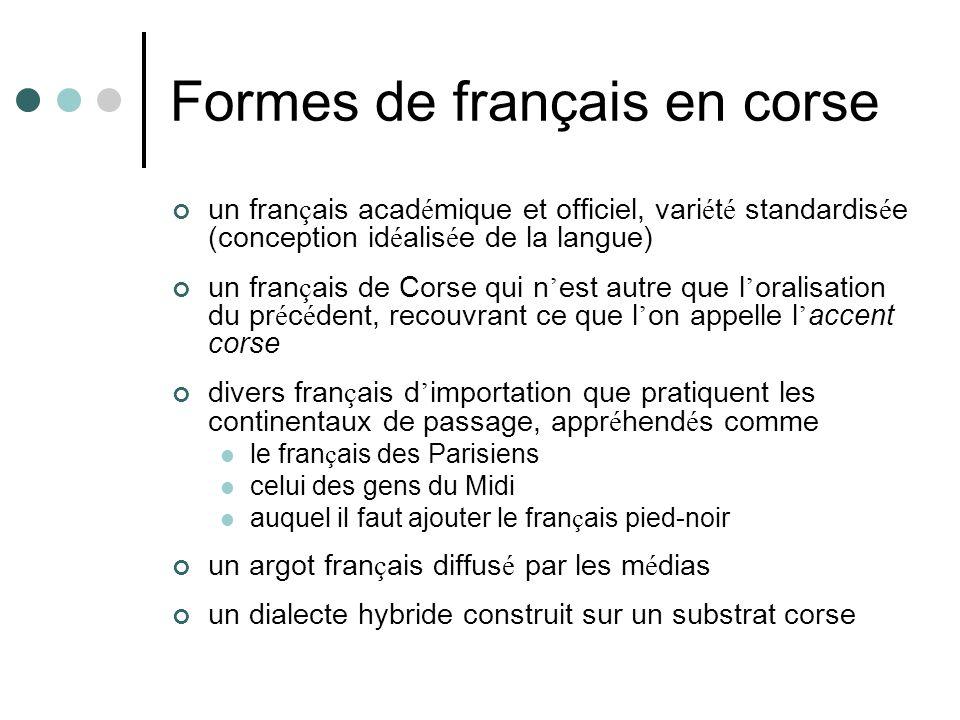 Formes de français en corse