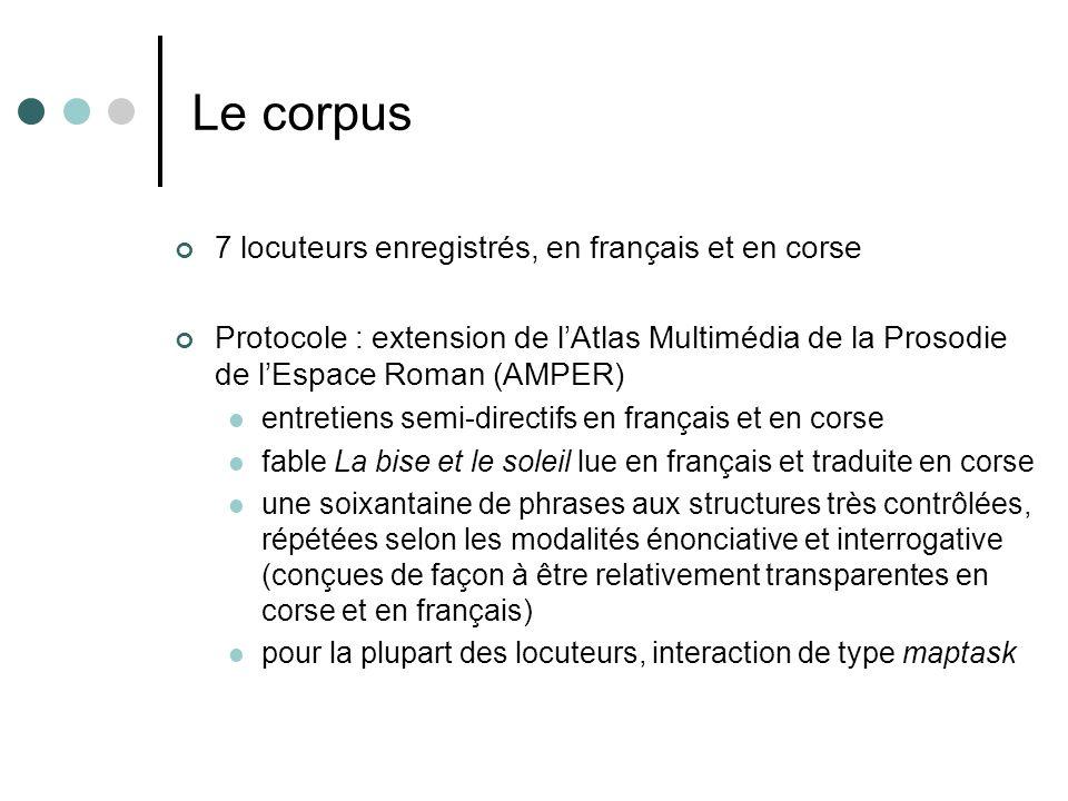 Le corpus 7 locuteurs enregistrés, en français et en corse