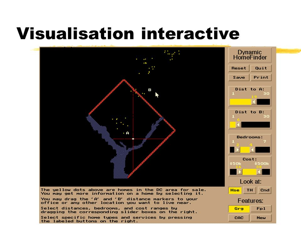 Visualisation interactive