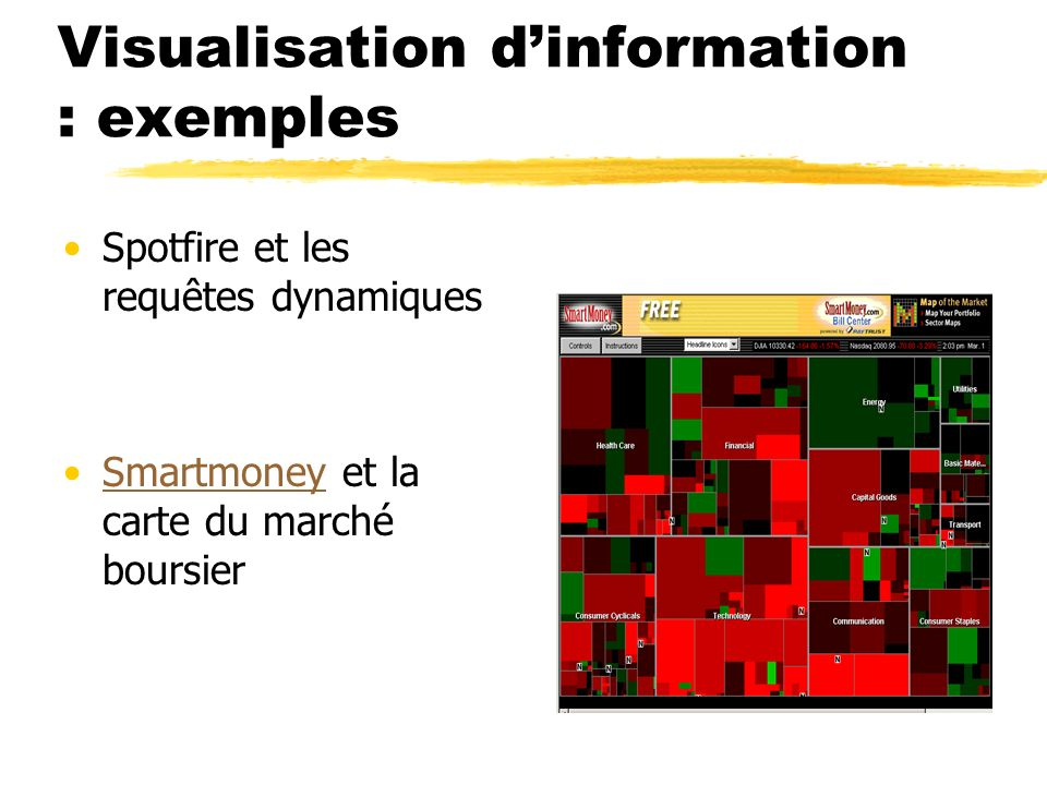 Visualisation d'information : exemples