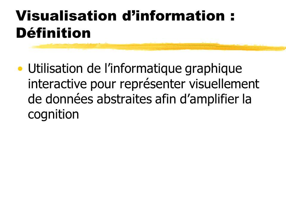 Visualisation d'information : Définition