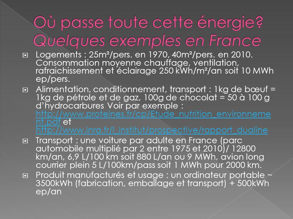 Où passe toute cette énergie Quelques exemples en France