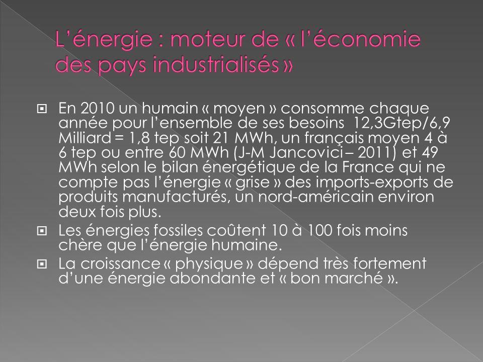 L'énergie : moteur de « l'économie des pays industrialisés »