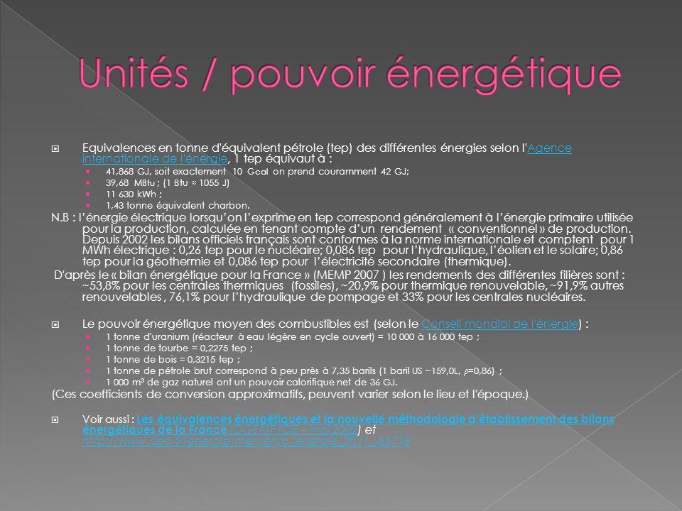 Unités / pouvoir énergétique