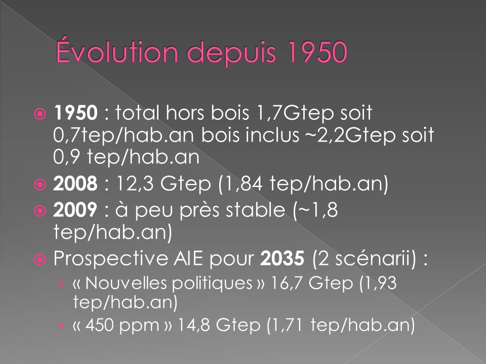 Évolution depuis 1950 1950 : total hors bois 1,7Gtep soit 0,7tep/hab.an bois inclus ~2,2Gtep soit 0,9 tep/hab.an.