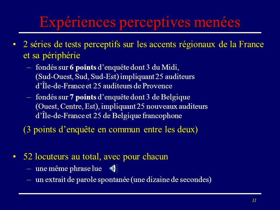 Expériences perceptives menées