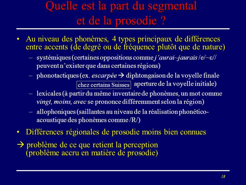 Quelle est la part du segmental et de la prosodie
