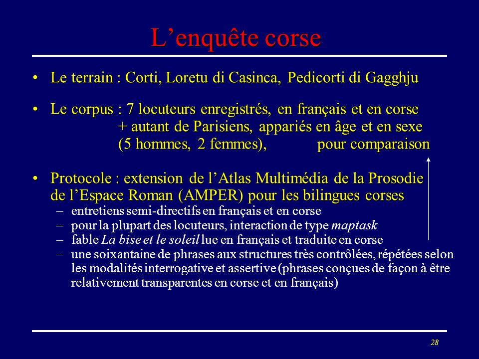 L'enquête corse Le terrain : Corti, Loretu di Casinca, Pedicorti di Gagghju.