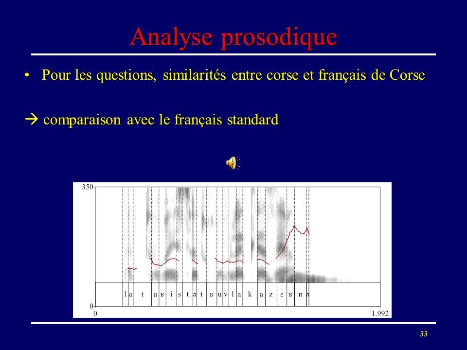 Analyse prosodique Pour les questions, similarités entre corse et français de Corse.  comparaison avec le français standard.