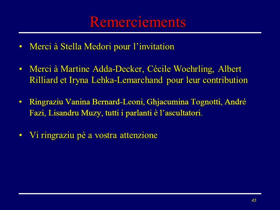 Remerciements Merci à Stella Medori pour l'invitation