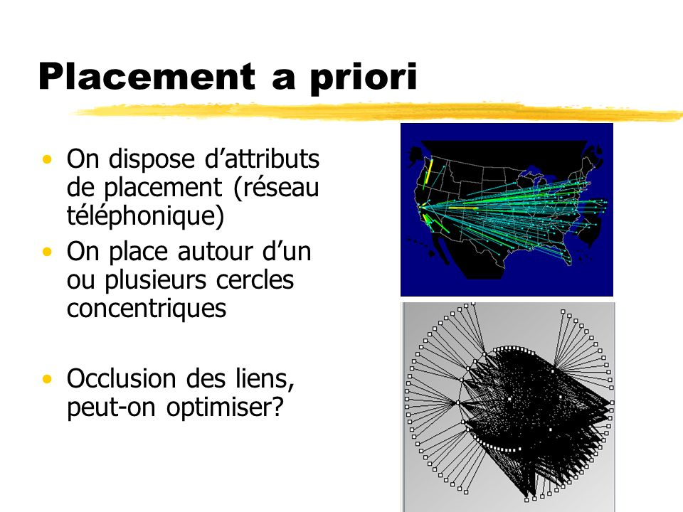 Placement a priori On dispose d'attributs de placement (réseau téléphonique) On place autour d'un ou plusieurs cercles concentriques.