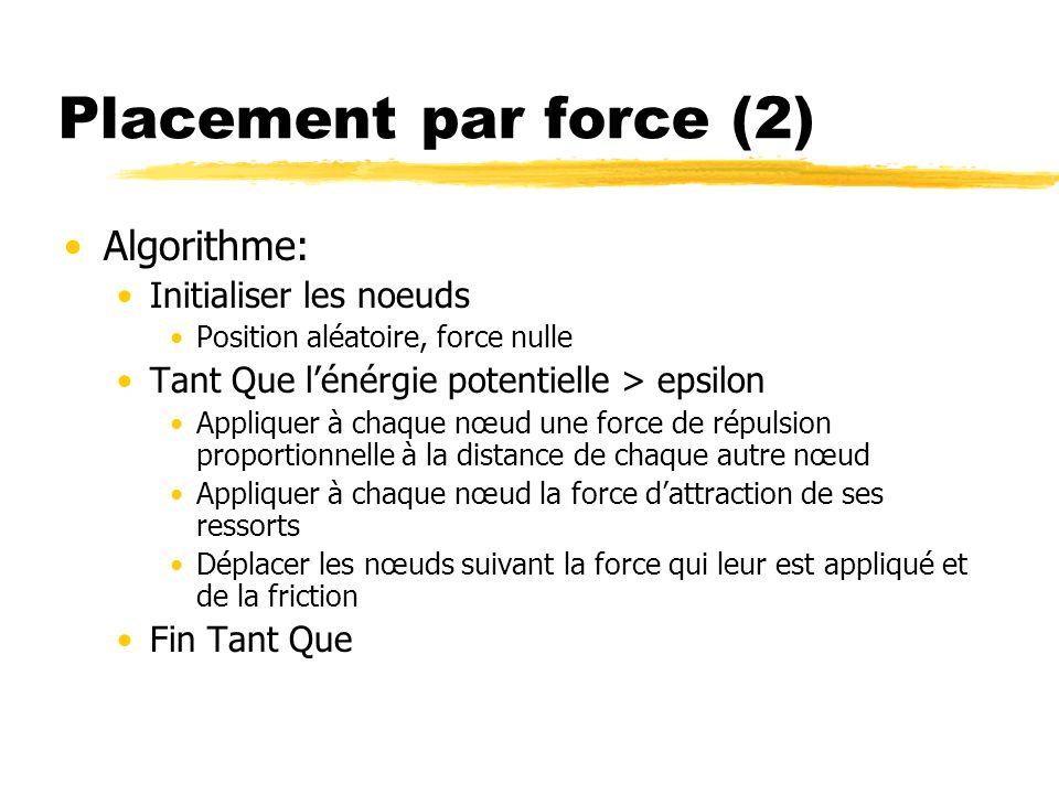 Placement par force (2) Algorithme: Initialiser les noeuds