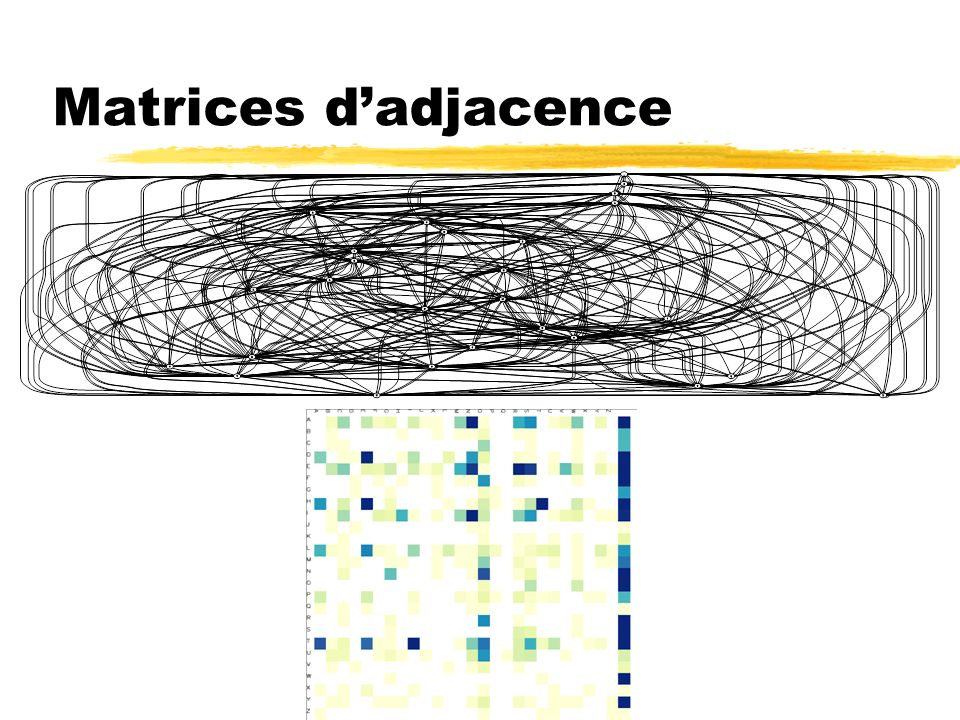 Matrices d'adjacence