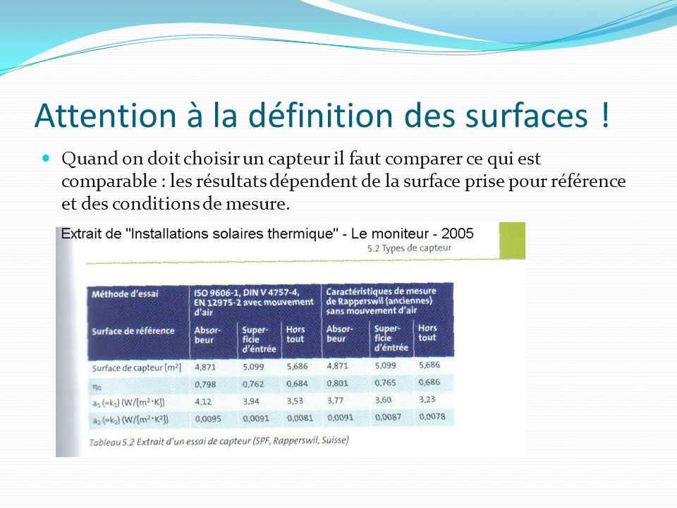 Attention à la définition des surfaces !