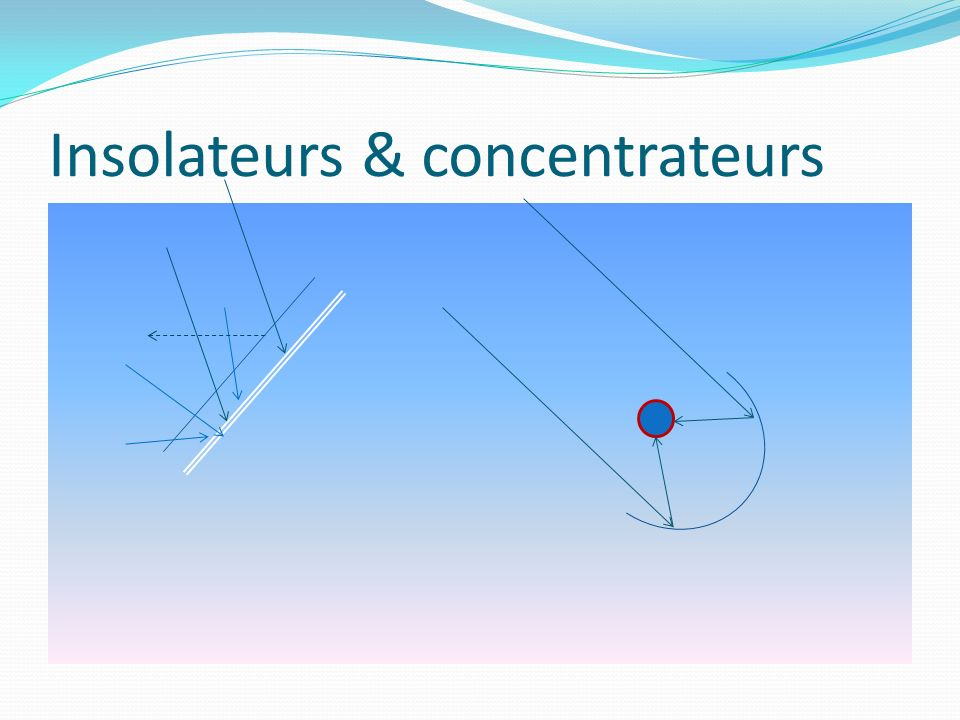 Insolateurs & concentrateurs