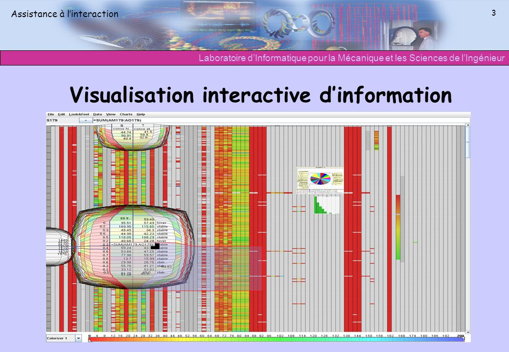 Visualisation interactive d'information