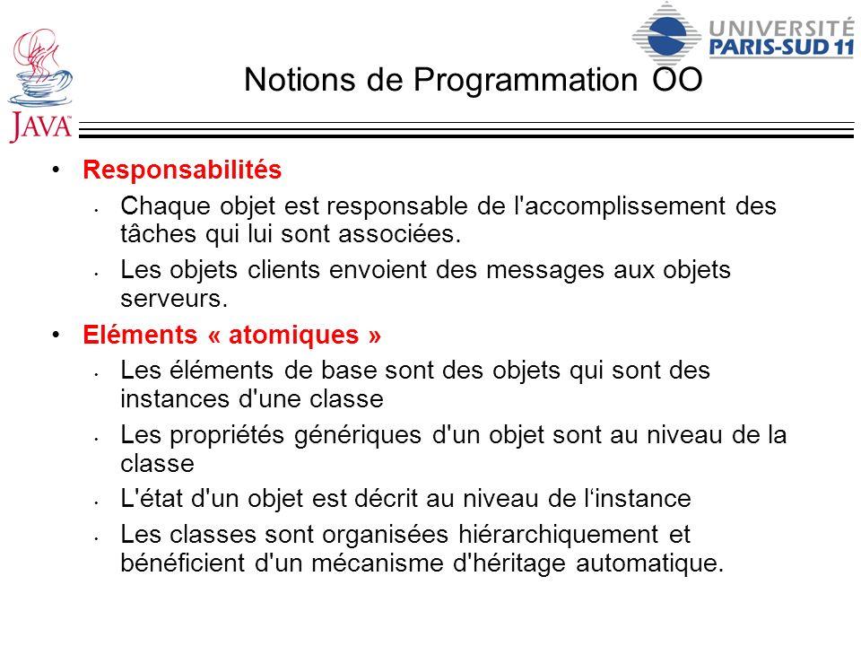 Notions de Programmation OO
