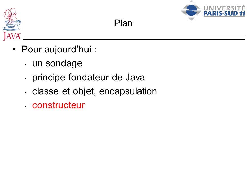 Plan Pour aujourd'hui : un sondage. principe fondateur de Java.