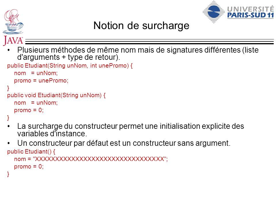 Notion de surcharge Plusieurs méthodes de même nom mais de signatures différentes (liste d arguments + type de retour).