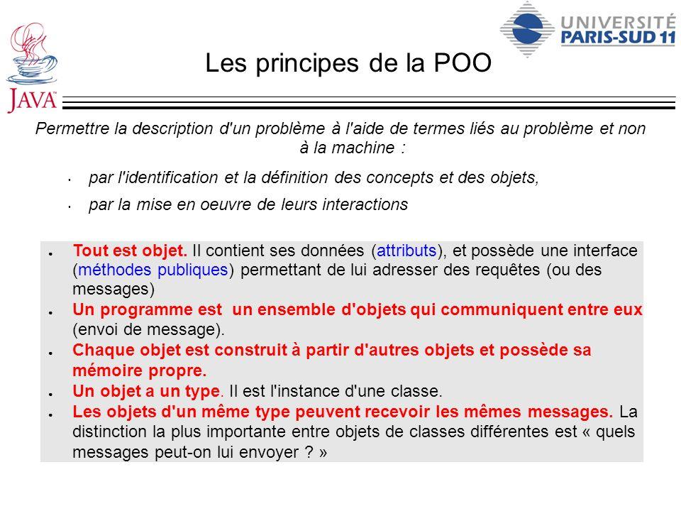 Les principes de la POO Permettre la description d un problème à l aide de termes liés au problème et non à la machine :