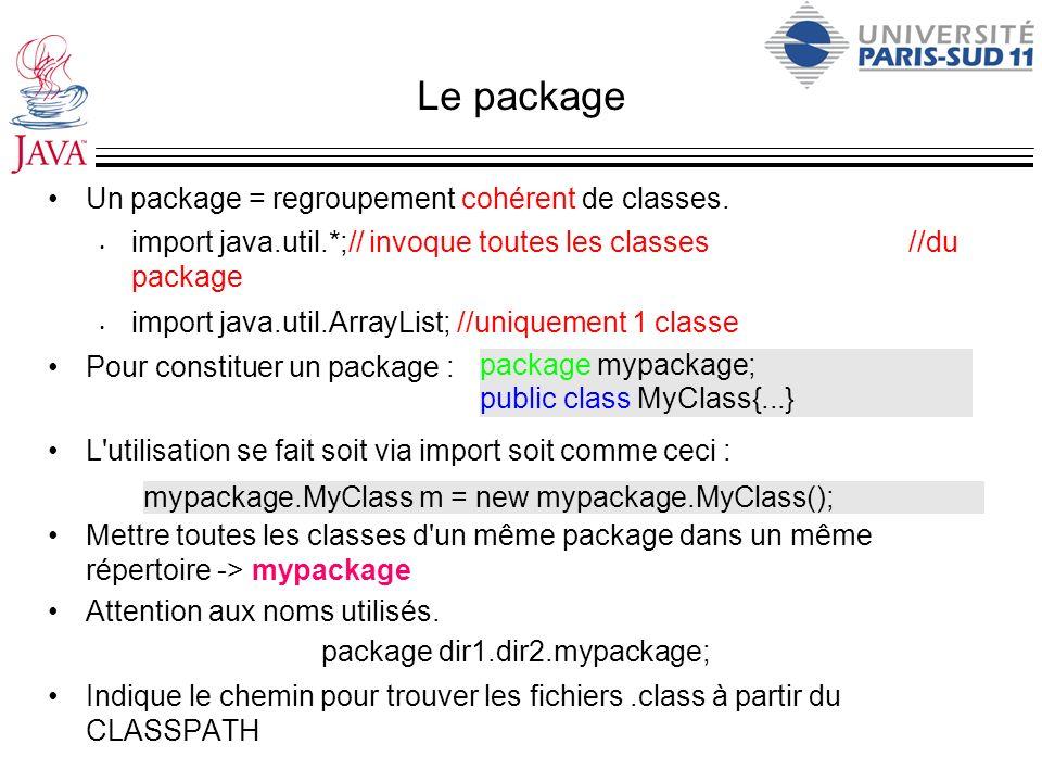 package dir1.dir2.mypackage;