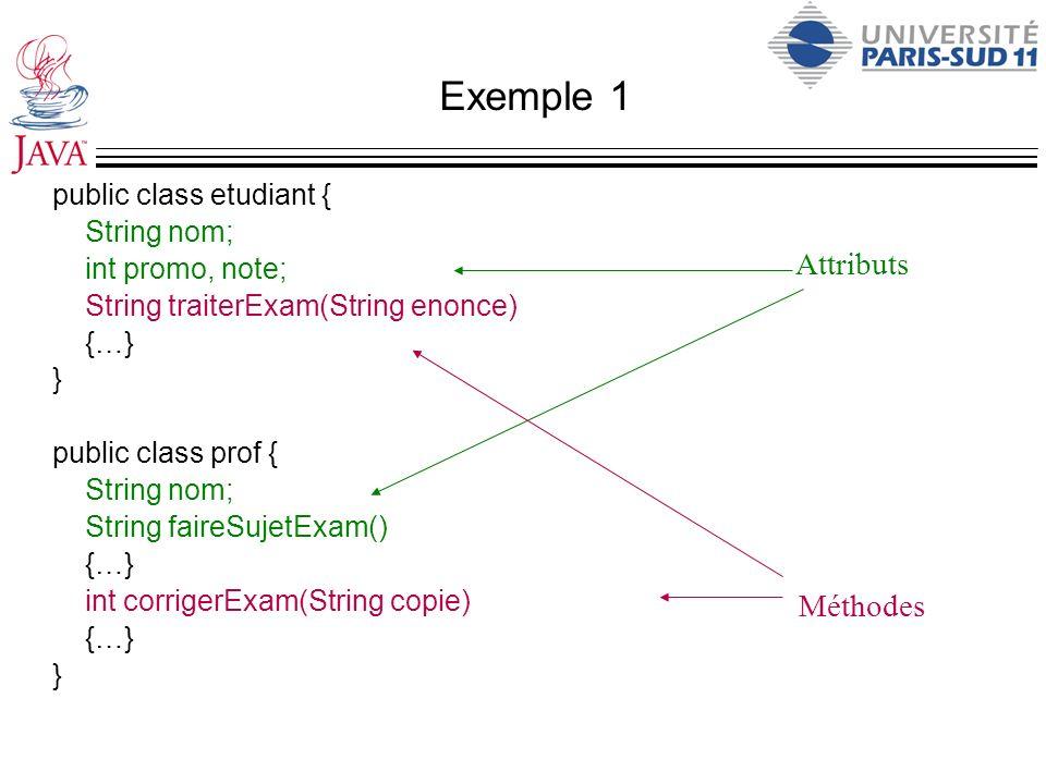 Exemple 1 Attributs Méthodes public class etudiant { String nom;