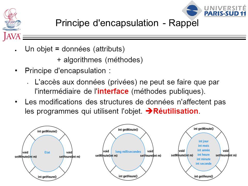 Principe d encapsulation - Rappel