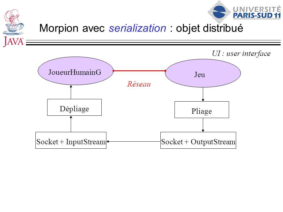 Morpion avec serialization : objet distribué