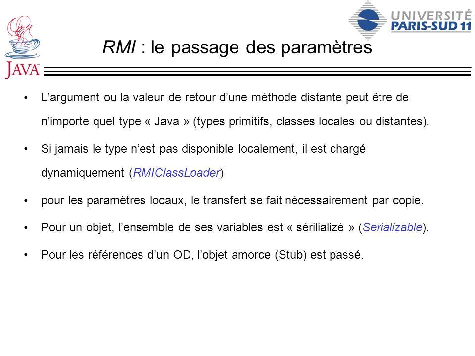 RMI : le passage des paramètres