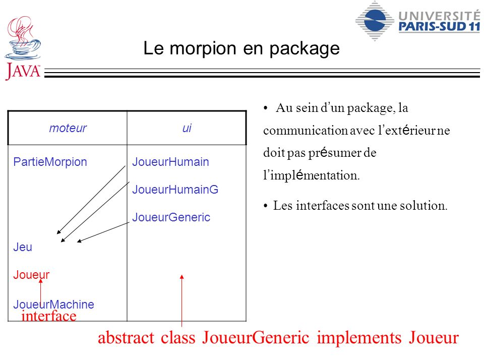 abstract class JoueurGeneric implements Joueur