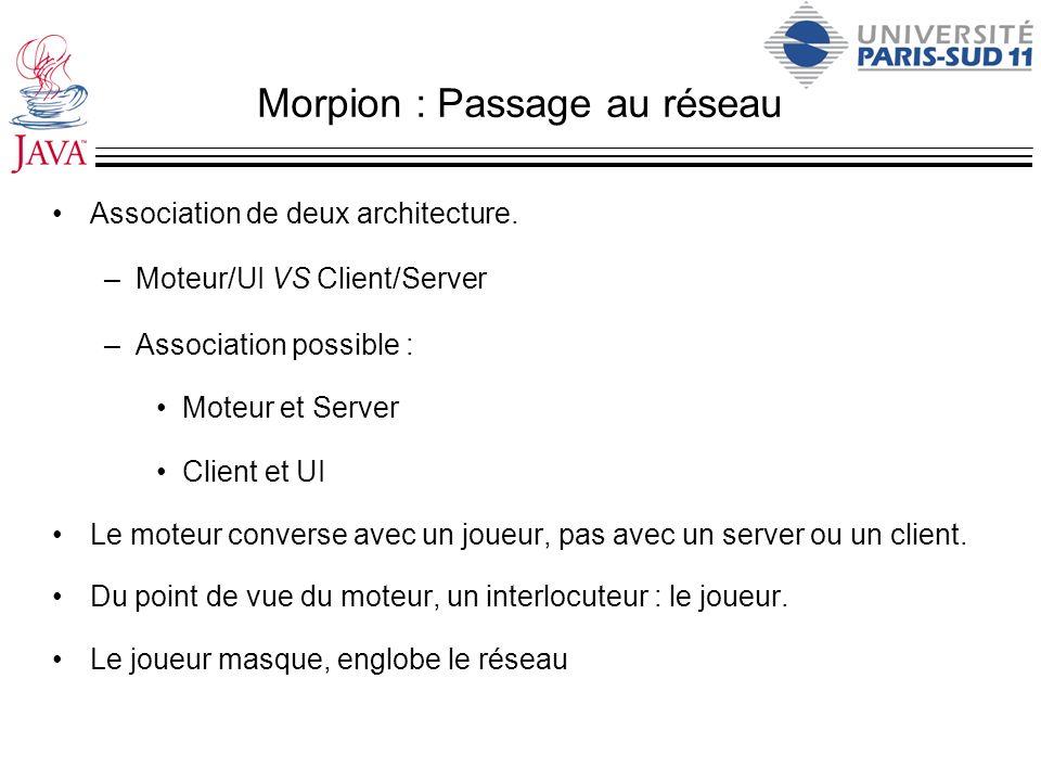 Morpion : Passage au réseau