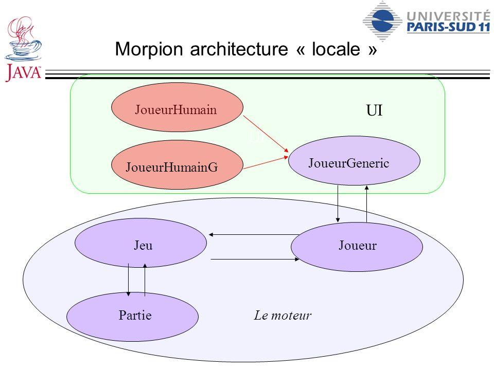 Morpion architecture « locale »