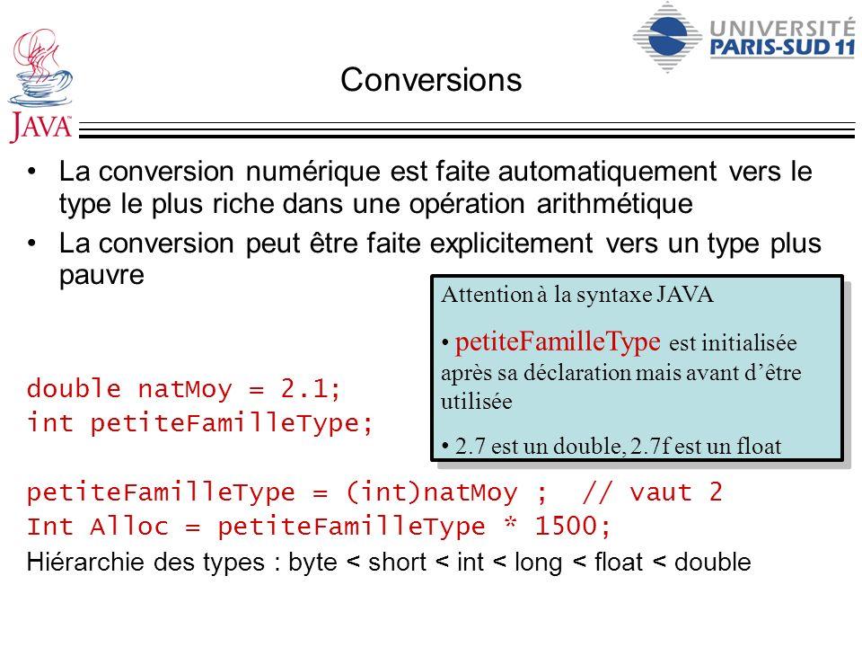 Conversions La conversion numérique est faite automatiquement vers le type le plus riche dans une opération arithmétique.