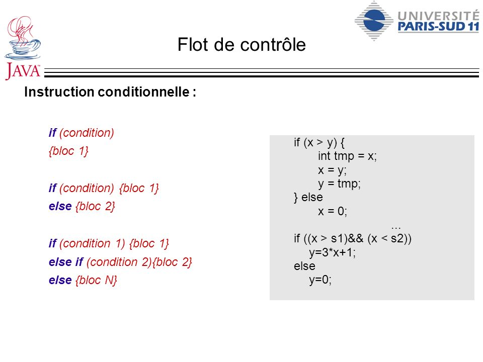 Flot de contrôle Instruction conditionnelle : if (condition) {bloc 1}