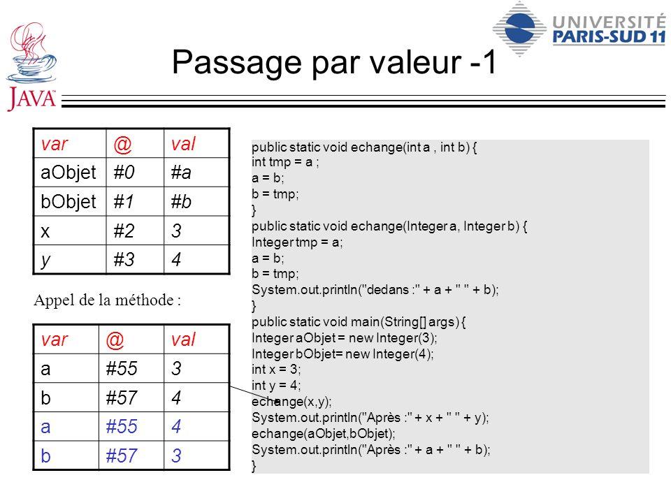 Passage par valeur -1 var @ val aObjet #0 #a bObjet #1 #b x #2 3 y #3