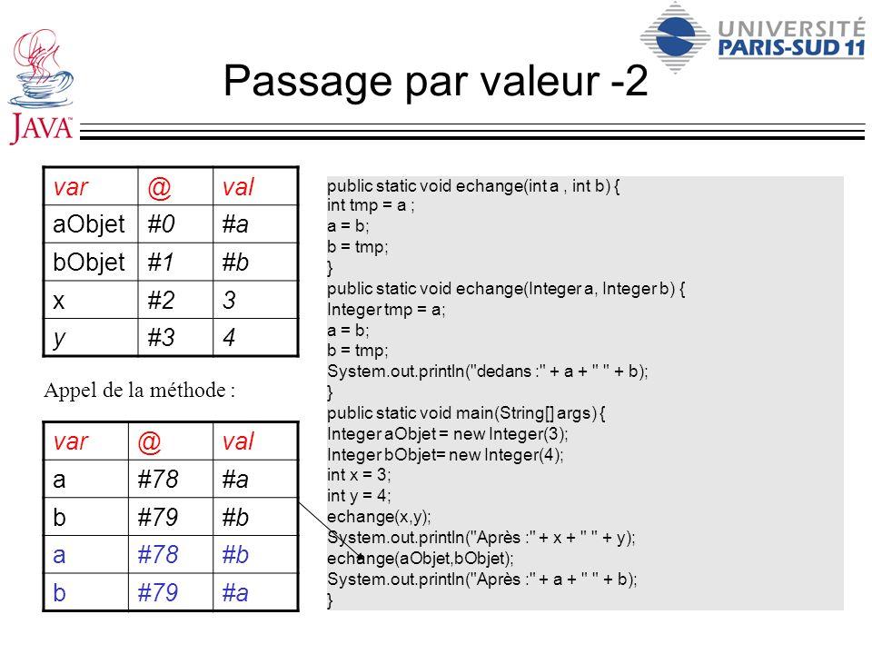 Passage par valeur -2 var @ val aObjet #0 #a bObjet #1 #b x #2 3 y #3