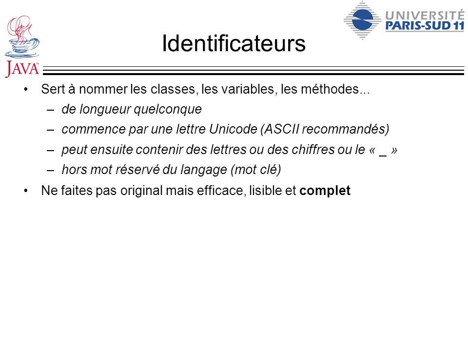 IdentificateursSert à nommer les classes, les variables, les méthodes... de longueur quelconque. commence par une lettre Unicode (ASCII recommandés)