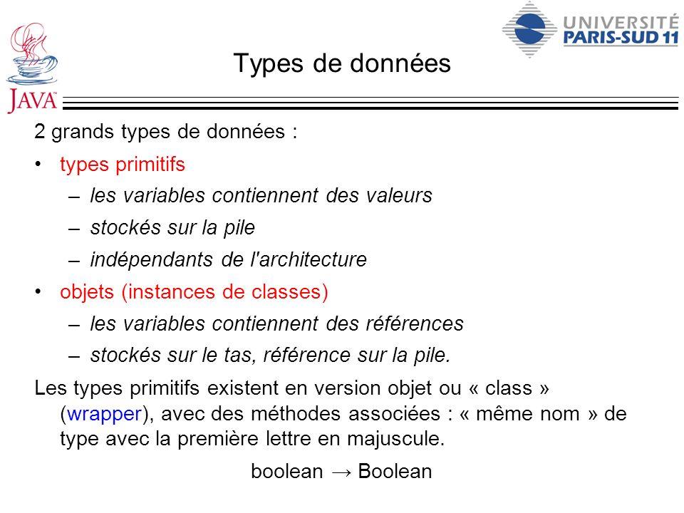 Types de données 2 grands types de données : types primitifs