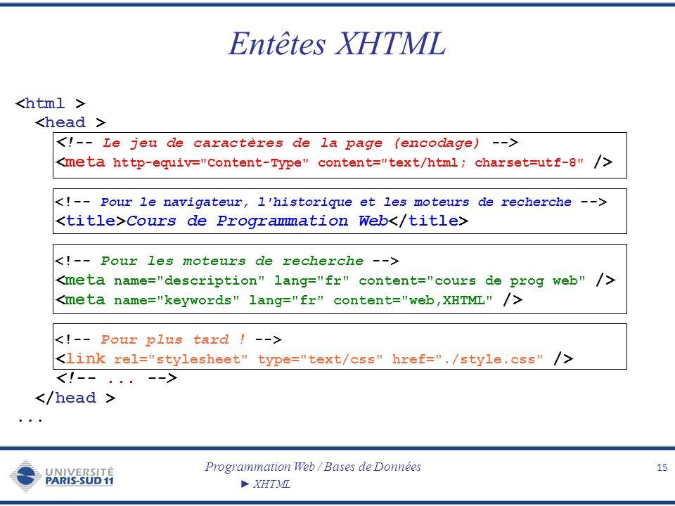 Entêtes XHTML <html > <head >