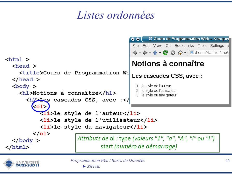 Listes ordonnées <html > <head > <title>Cours de Programmation Web</title> </head > <body > <h1>Notions à connaître</h1>