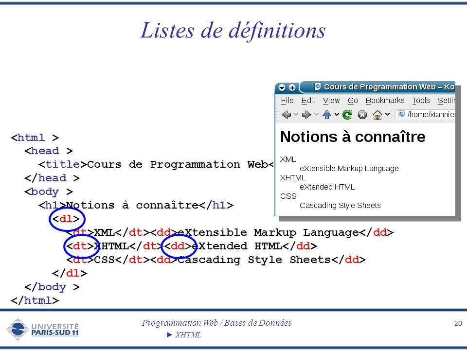 Listes de définitions <html > <head >